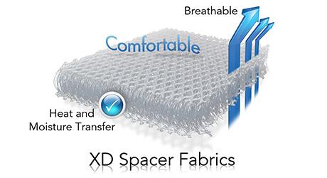 XD-spacer-fabrics--460x250